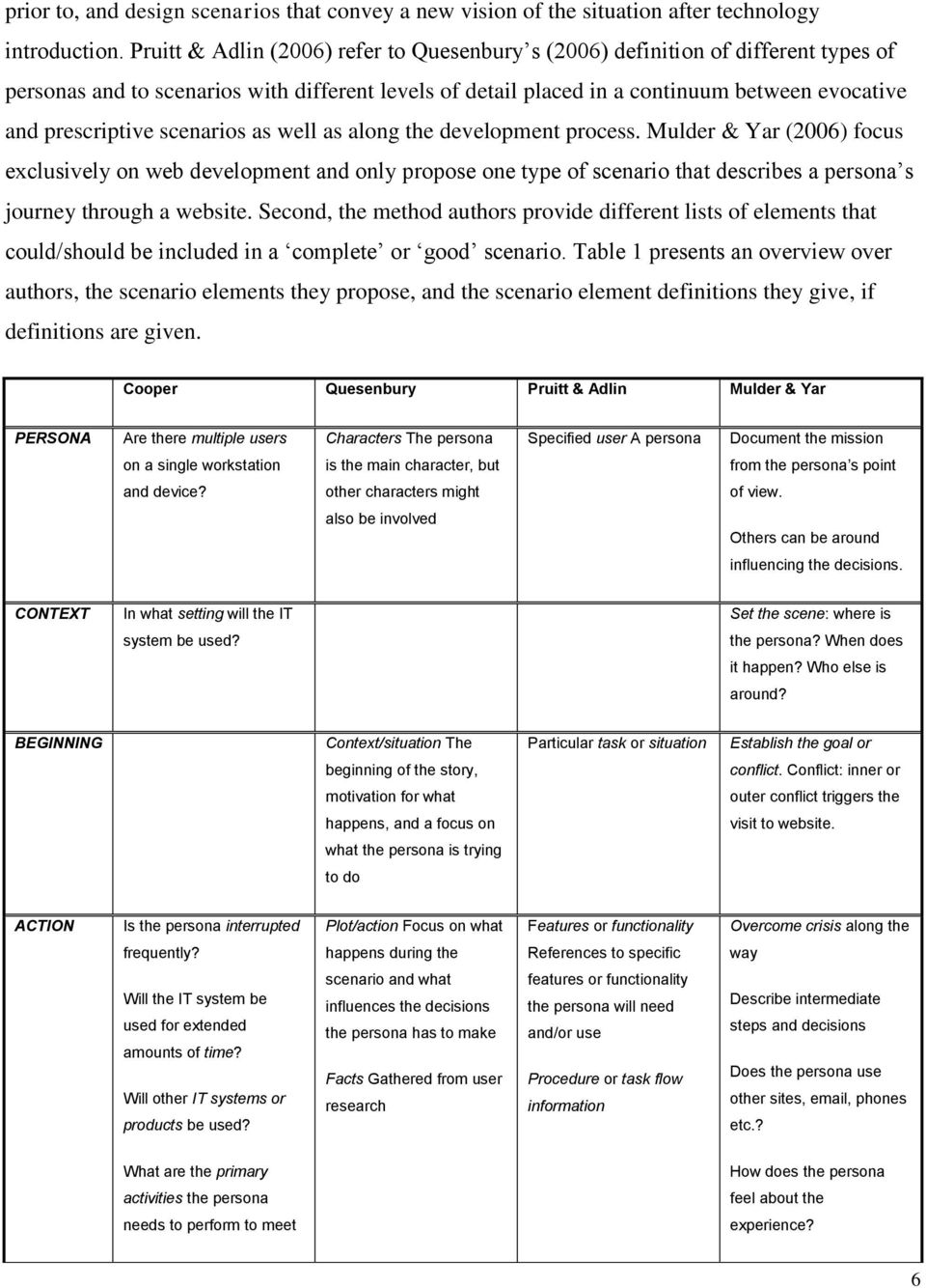 scenarios as well as along the development process. Mulder & Yar (2006) focus exclusively on web development and only propose one type of scenario that describes a persona s journey through a website.