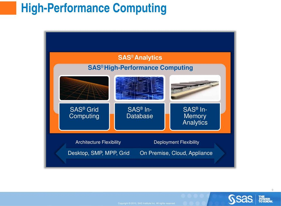 Database SAS In- Memory Analytics Architecture Flexibility