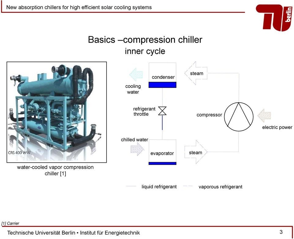chilled water evaporator steam water-cooled vapor