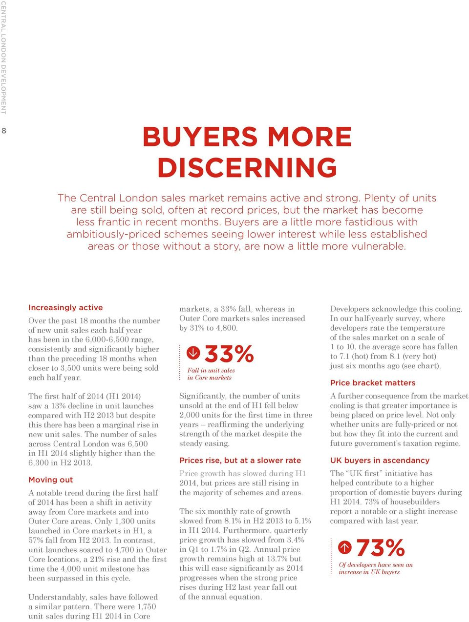 Buyers are a little more fastidious with ambitiously-priced schemes seeing lower interest while less established areas or those without a story, are now a little more vulnerable.