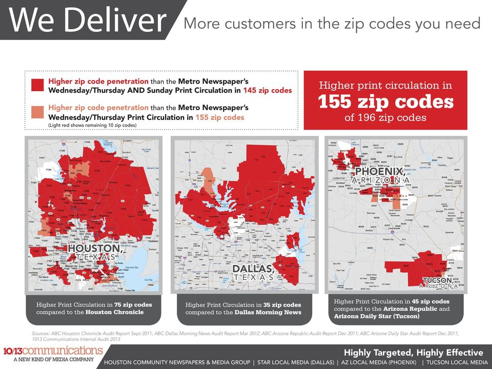 N A HOUSTON, T E X A S DALLAS, T E X A S TUCSON, A R I Z O N A Higher Print Circulation in 75 zip codes compared to the Houston Chronicle Higher Print Circulation in 35 zip codes compared to the
