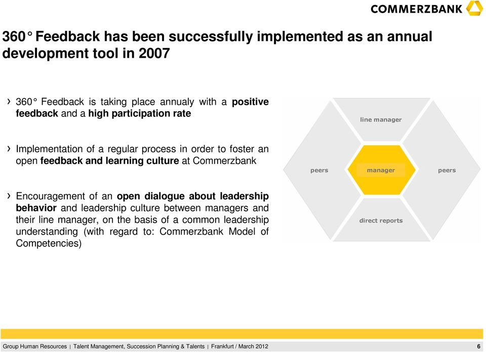 culture at Commerzbank peers manager peers Encouragement of an open dialogue about leadership behavior and leadership culture between