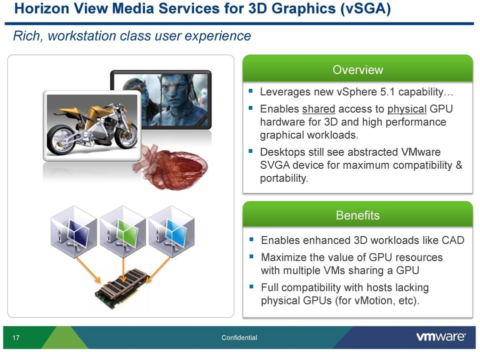 Desktops still see abstracted VMware SVGA device for maximum compatibility & portability.