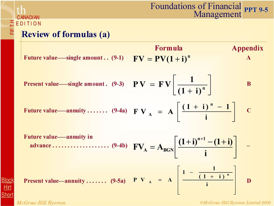 ...... (9-4a) C Future value annuity in n+ 1 advance.