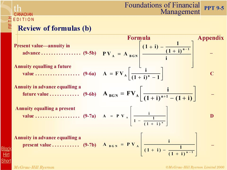 ................. (9-6a) A = FV A n C (1 + i) 1 Annuity in advance equalling a i future value.