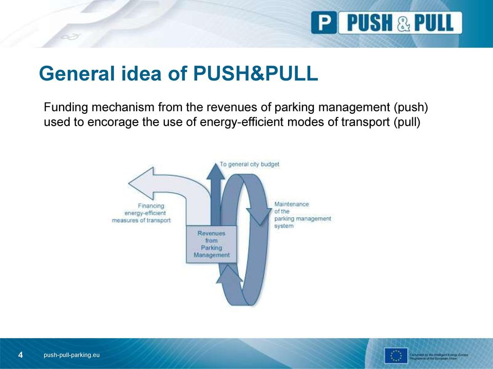 management (push) used to encorage the