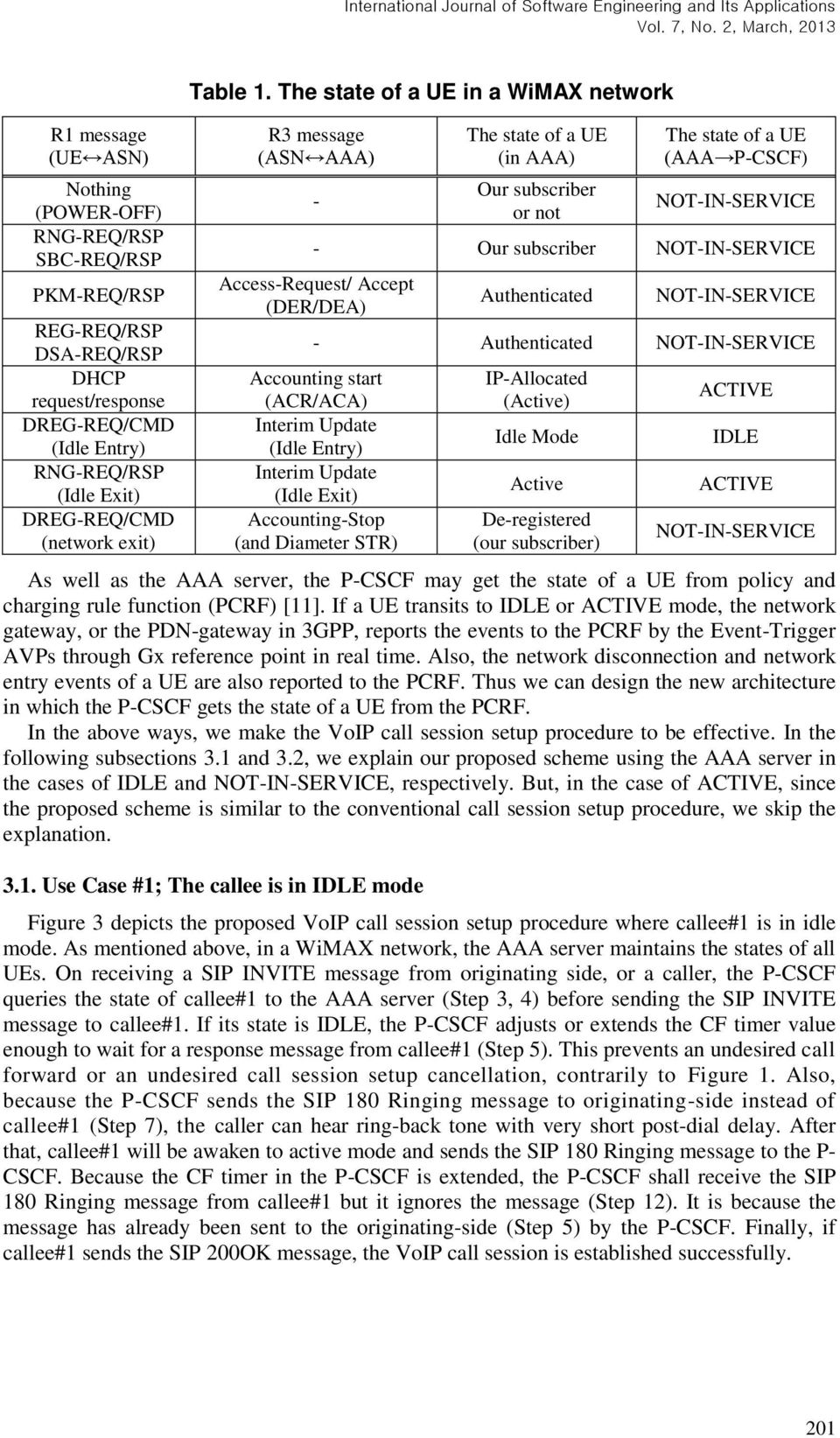 The state of a UE in a WiMAX network R3 message (ASN AAA) - The state of a UE (in AAA) Our subscriber or not The state of a UE (AAA P-CSCF) NOT-IN-SERVICE - Our subscriber NOT-IN-SERVICE