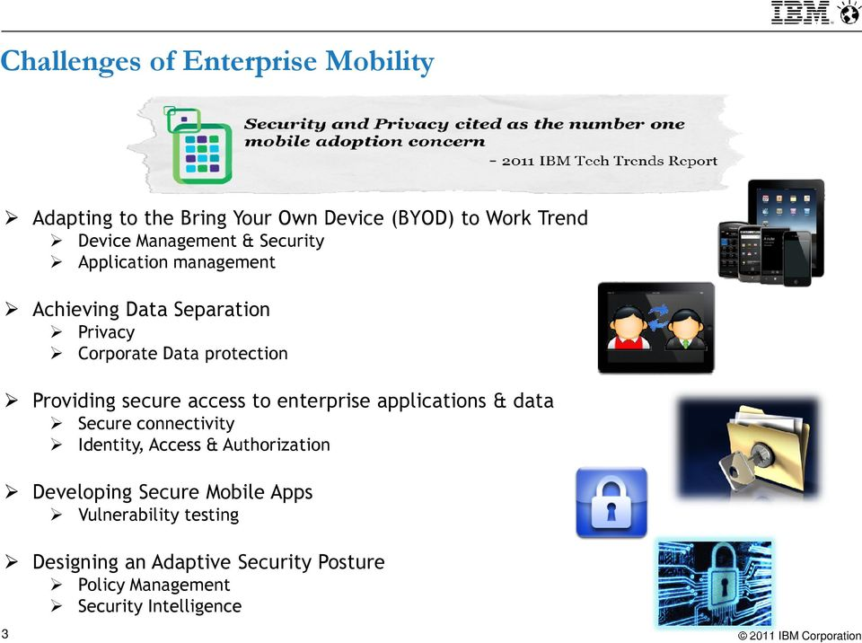 access to enterprise applications & data Secure connectivity Identity, Access & Authorization Developing Secure