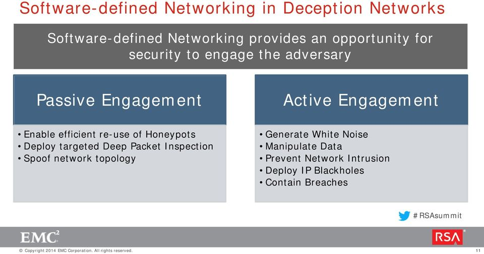 efficient re-use of Honeypots Deploy targeted Deep Packet Inspection Spoof network topology