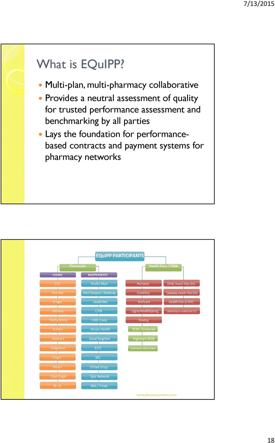 of quality for trusted performance assessment and benchmarking by all
