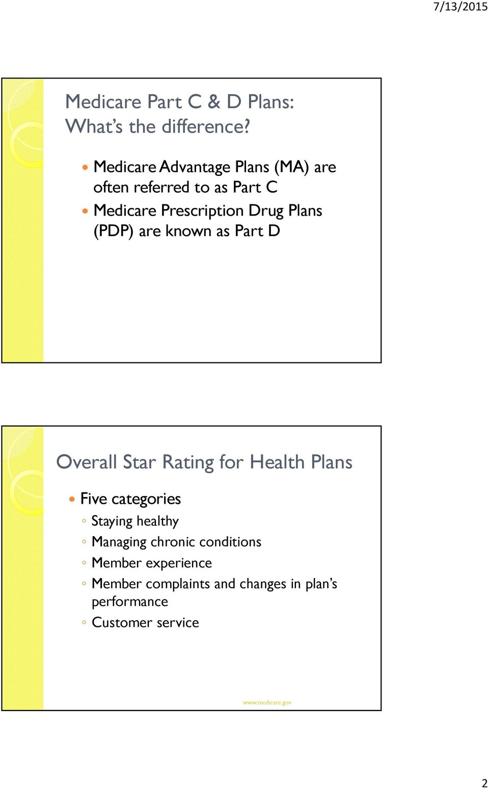 Plans (PDP) are known as Part D Overall Star Rating for Health Plans Five categories Staying