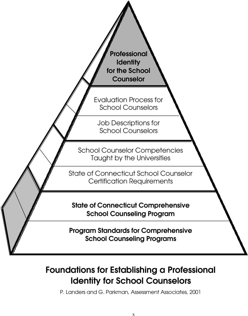 Requirements State of Connecticut Comprehensive School Counseling Program Program Standards for Comprehensive School