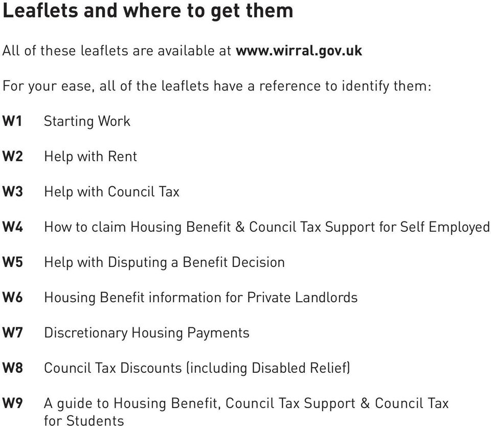 how to claim housing benefit & council tax support for self