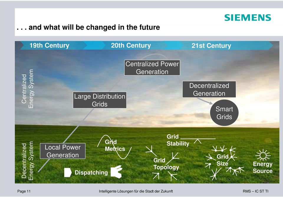 Decentralized Generation Smart Grids ed em ecentralize ergy Syste De Ene Local Power