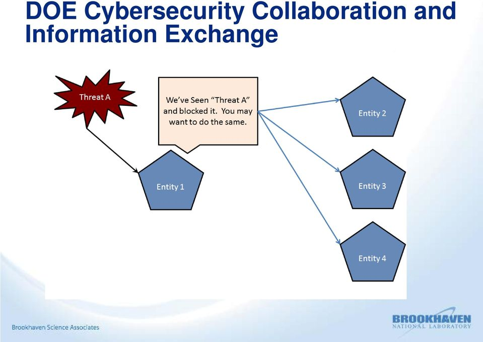 CIO Council (NLCIO) - Sharing strategy and best practices DOE Joint Cybersecurity Coordination Center