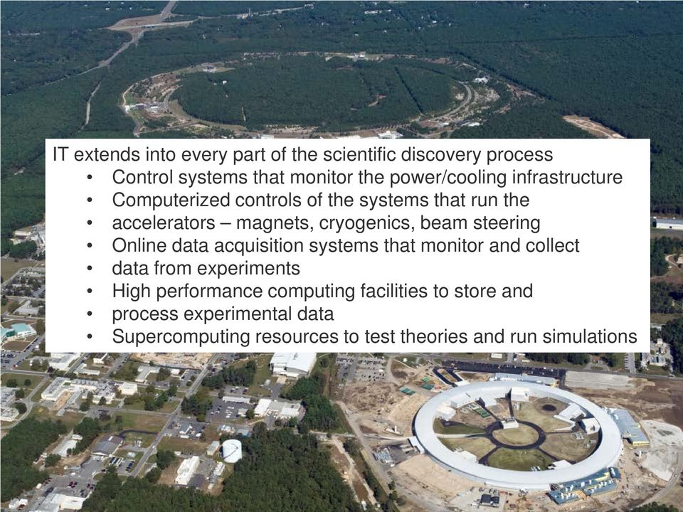 steering Online data acquisition systems that monitor and collect data from experiments High performance
