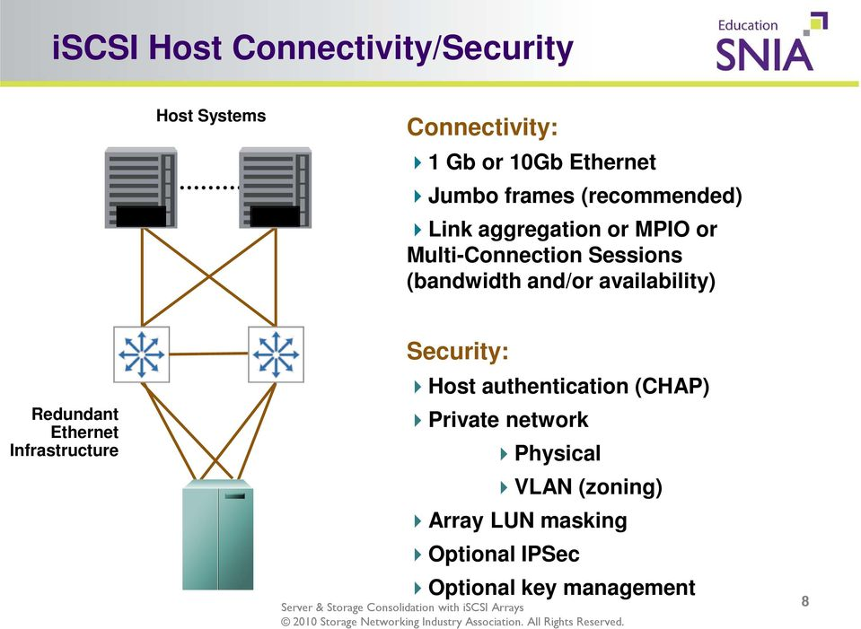 and/or availability) Redundant Ethernet Infrastructure Security: Host authentication (CHAP)
