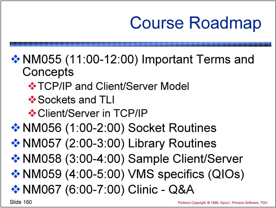 (1:00-2:00) Socket Routines NM057 (2:00-3:00) Library Routines NM058 (3:00-4:00)