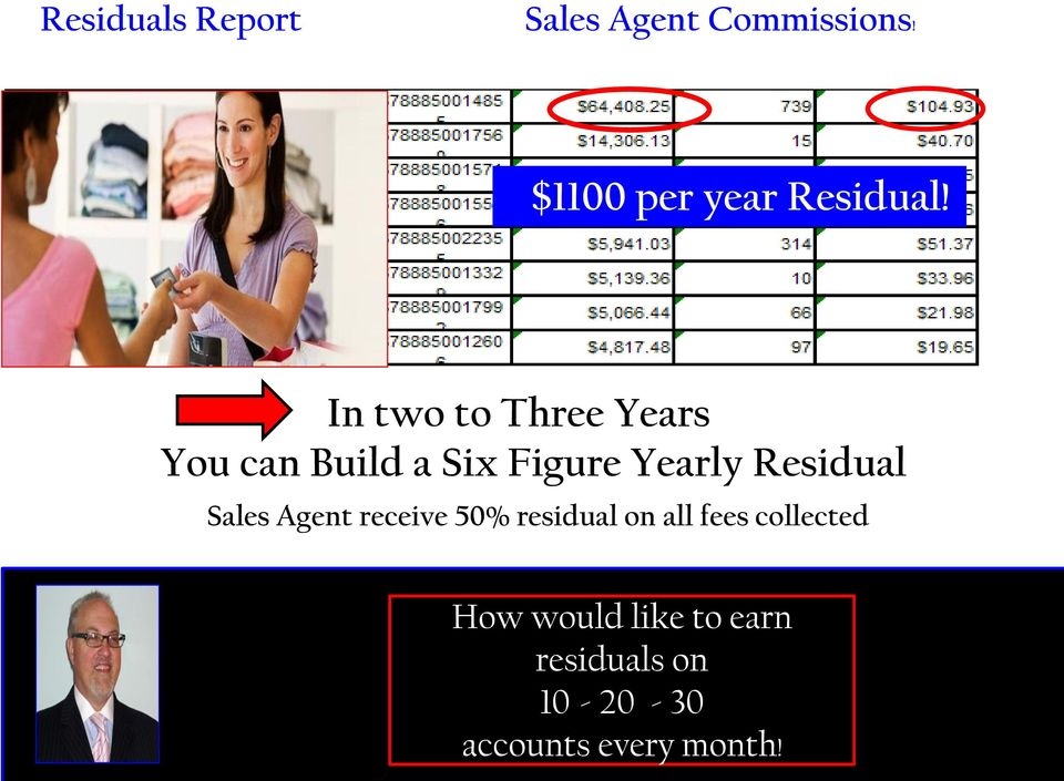 In two to Three Years You can Build a Six Figure Yearly