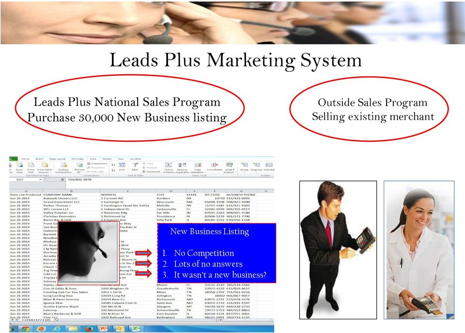 Program Selling existing merchant New Business Listing 1.