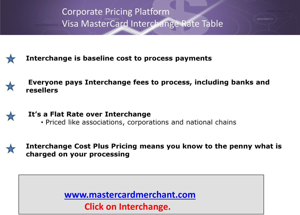 Interchange Priced like associations, corporations and national chains Interchange Cost Plus Pricing