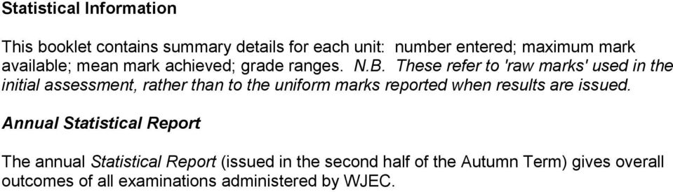 These refer to 'raw marks' used in the initial assessment, rather than to the uniform marks reported when