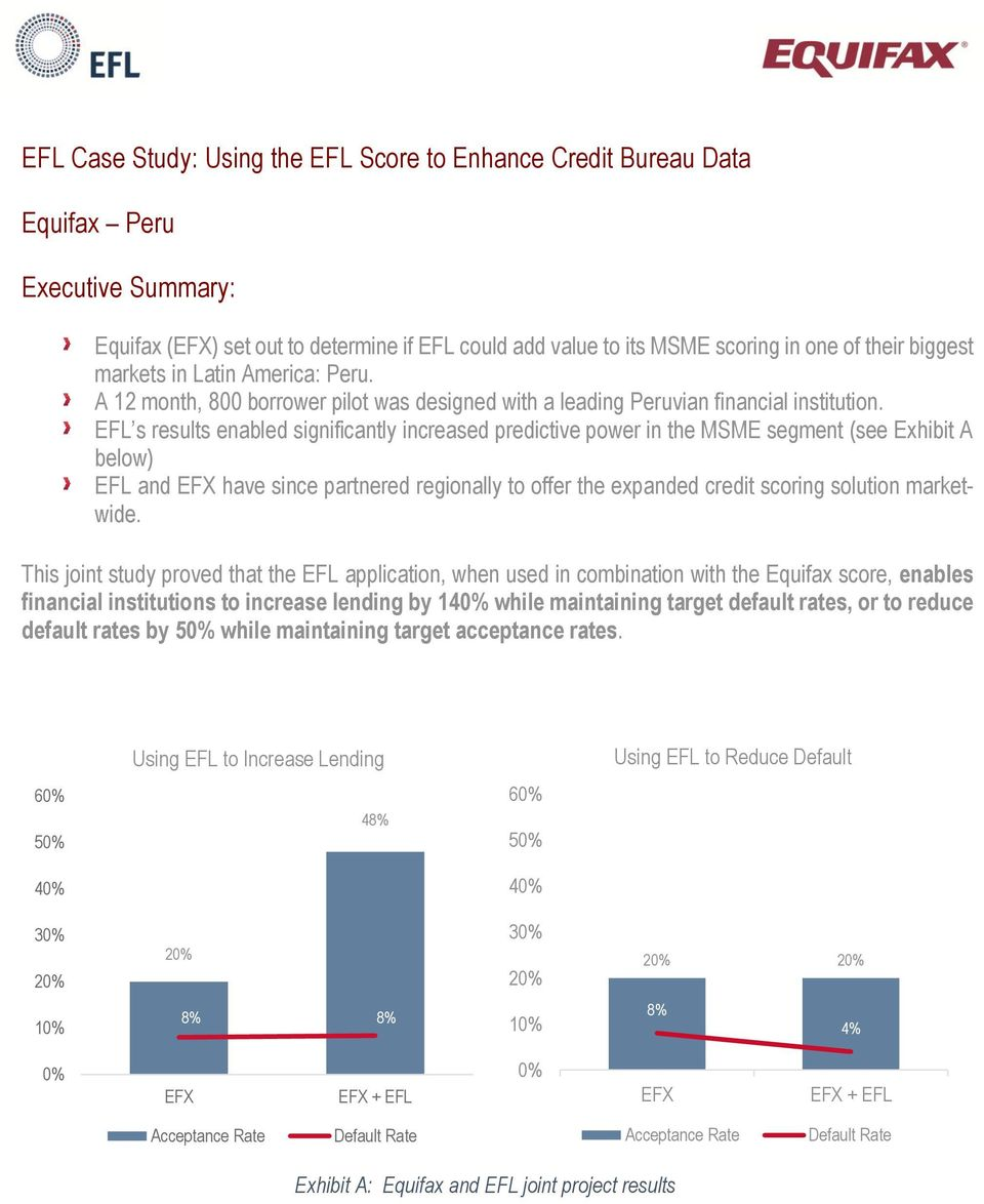 EFL s results enabled significantly increased predictive power in the MSME segment (see Exhibit A below) EFL and have since partnered regionally to offer the expanded credit scoring solution
