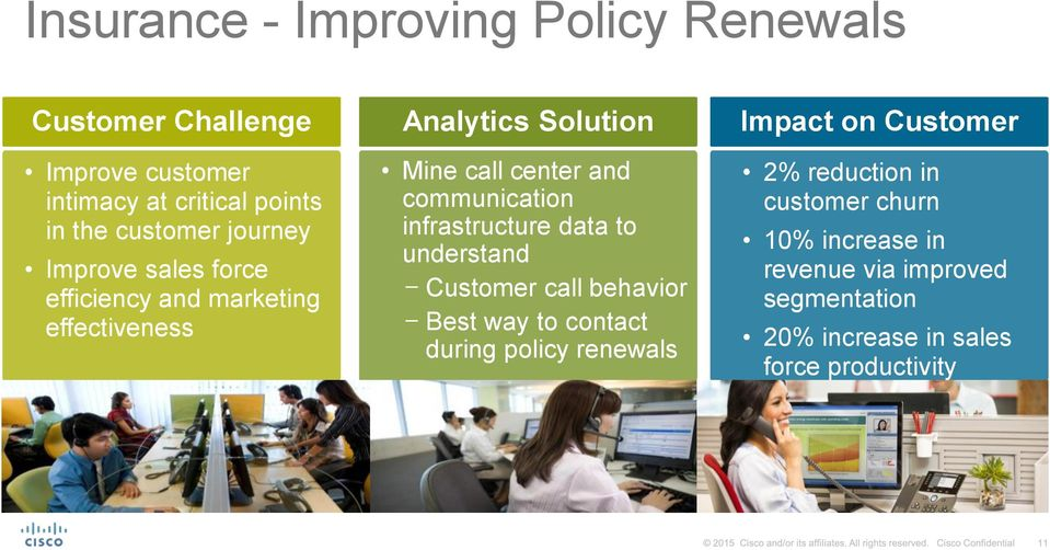 and communication infrastructure data to understand - Customer call behavior - Best way to contact during policy