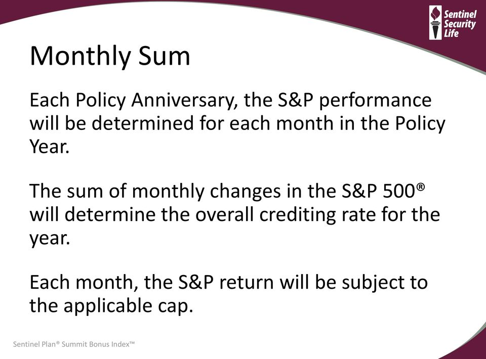 The sum of monthly changes in the S&P 500 will determine the overall