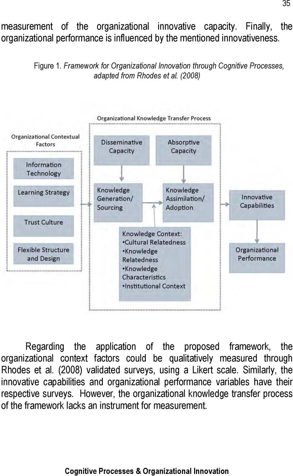 (2008) Regarding the application of the proposed framework, the organizational context factors could be qualitatively measured through Rhodes et al.