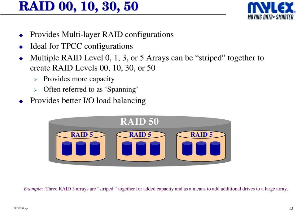 Often referred to as Spanning Provides better I/O load balancing RAID 50 RAID 5 RAID 5 RAID 5 Example: Three