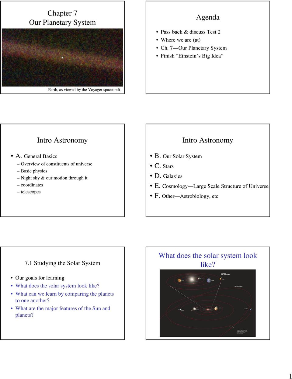 General Basics Intro Astronomy Overview of constituents of universe Basic physics Night sky & our motion through it coordinates telescopes Intro Astronomy B.