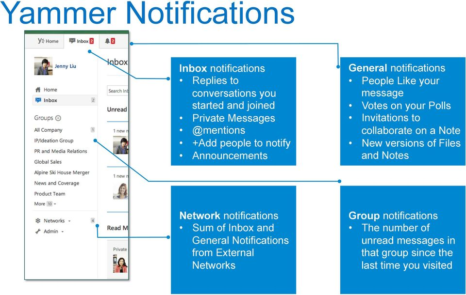 to collaborate on a Note New versions of Files and Notes Network notifications Sum of Inbox and General