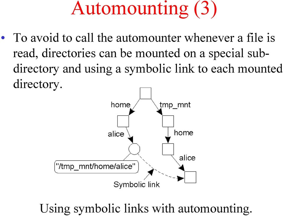 a special subdirectory and using a symbolic link to
