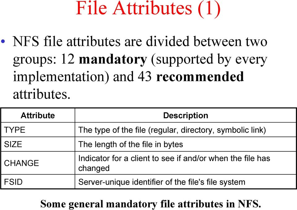 Attribute TYPE SIZE CHANGE FSID The type of the file (regular, directory, symbolic link) The length of the file