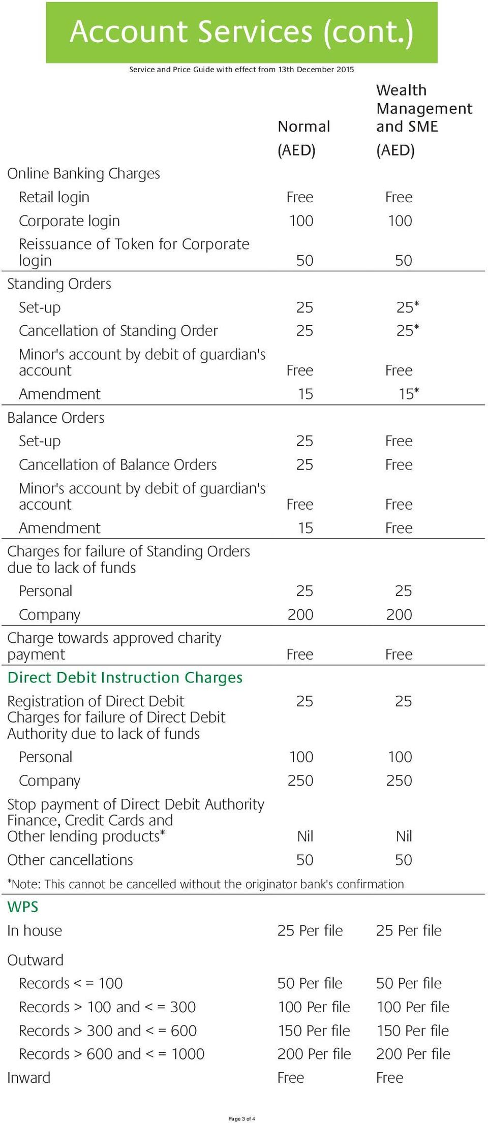 account by debit of guardian's account Free Free Amendment 15 15* Balance Orders Set-up 25 Free Cancellation of Balance Orders 25 Free Minor's account by debit of guardian's account Free Free