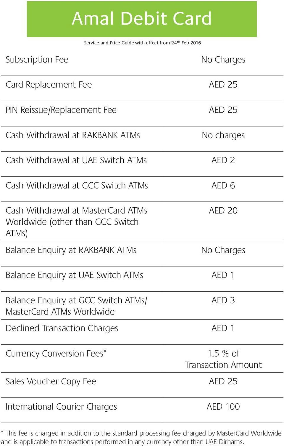 20 No Charges Balance Enquiry at UAE Switch ATMs AED 1 Balance Enquiry at GCC Switch ATMs/ AED 3 MasterCard ATMs Worldwide Declined Transaction Charges AED 1 Currency Conversion Fees* 1.