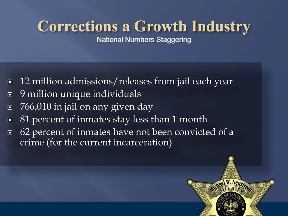 day 81 percent of inmates stay less than 1 month 62 percent of