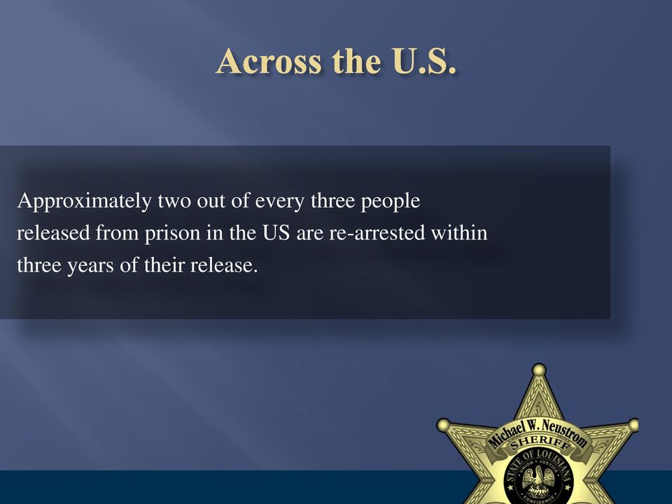 prison in the US are