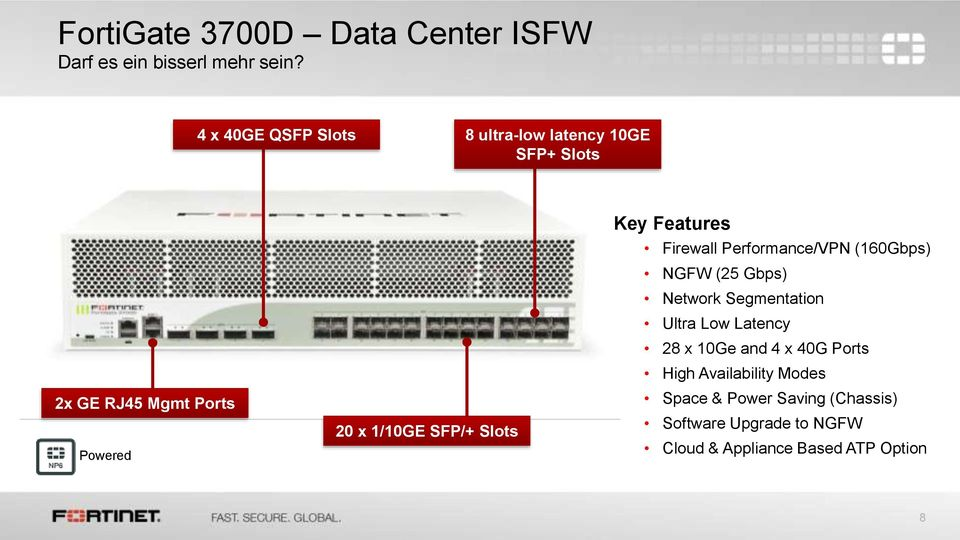 Slots Key Features Firewall Performance/VPN (160Gbps) NGFW (25 Gbps) Network Segmentation Ultra Low