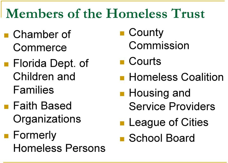 Formerly Homeless Persons County Commission Courts Homeless