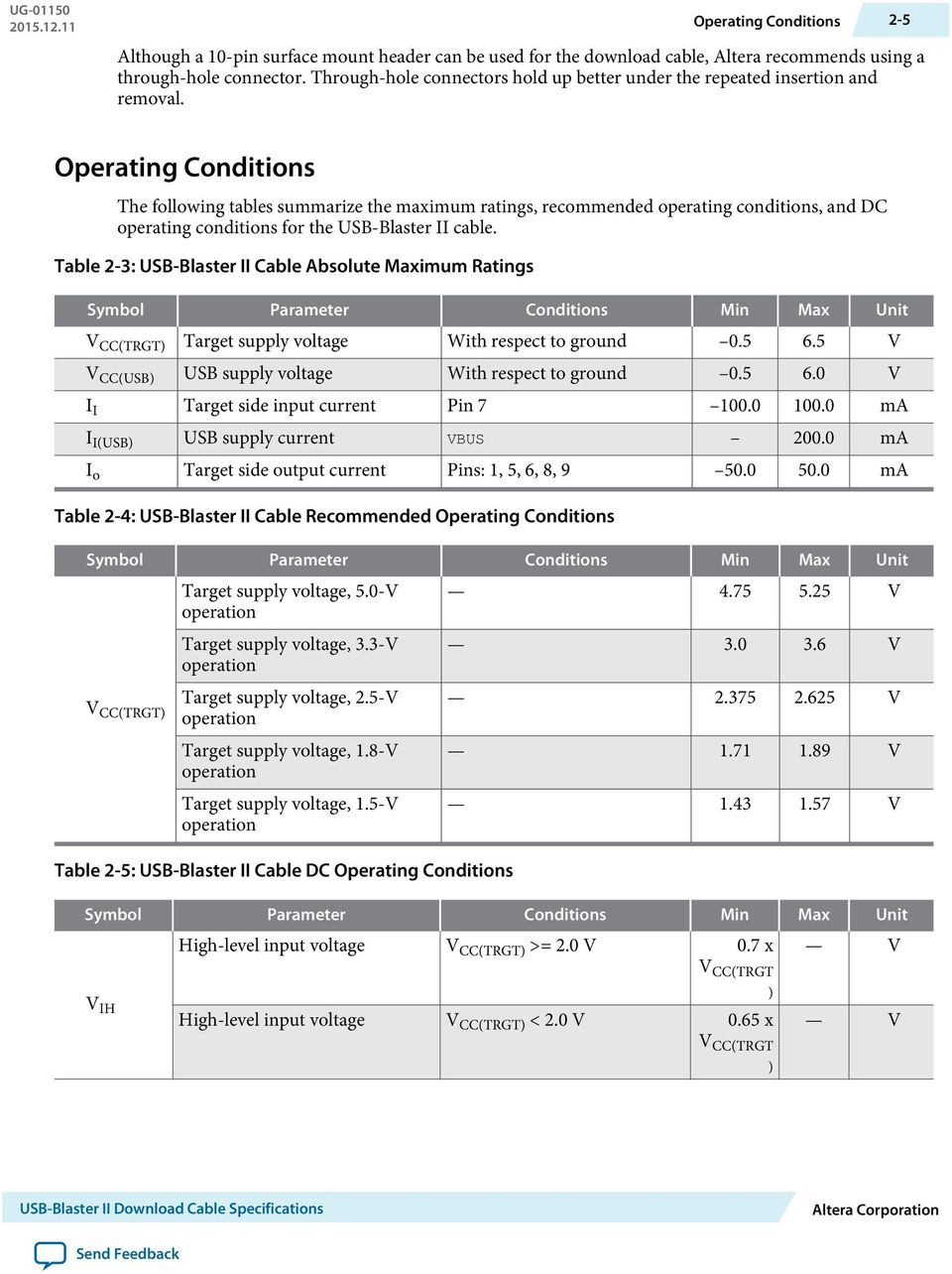 Operating Conditions The following tables summarize the maximum ratings, recommended operating conditions, and DC operating conditions for the USB-Blaster II cable.