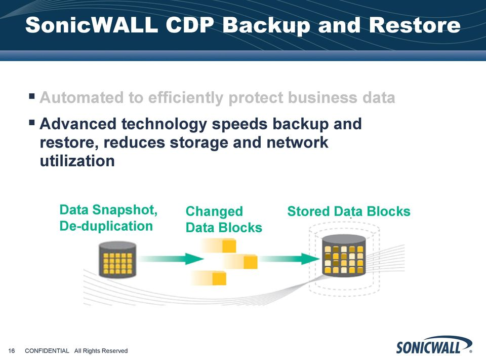 restore, reduces storage and network utilization Data