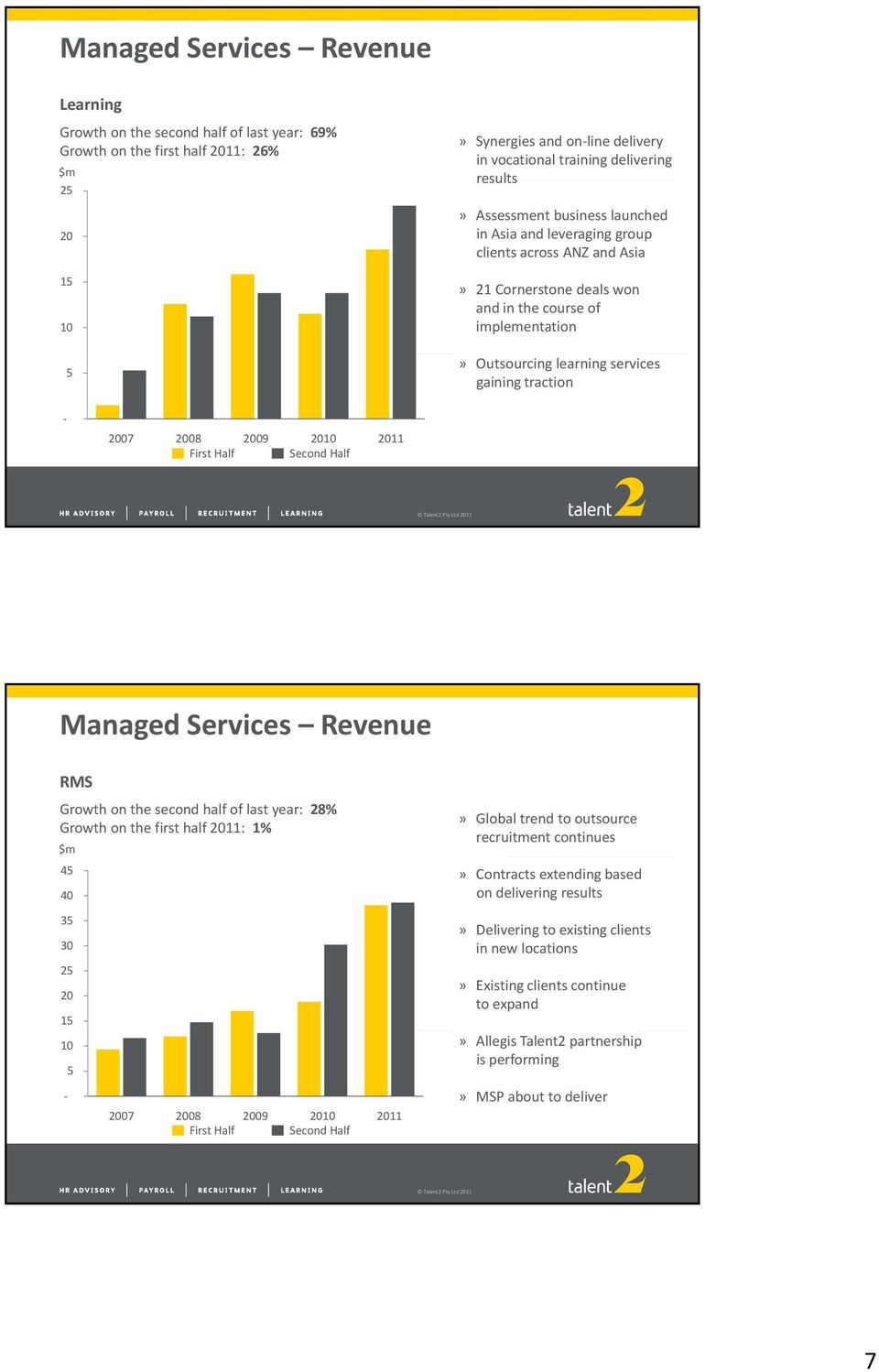 traction First Half Second Half Managed Services Revenue RMS Growth on the second half of last year: 28% Growth on the first half 2011: 1% $m 35 30 25 20 15» Global trend to outsource recruitment