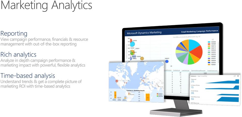 performance & marketing impact with powerful, flexible analytics Time-based