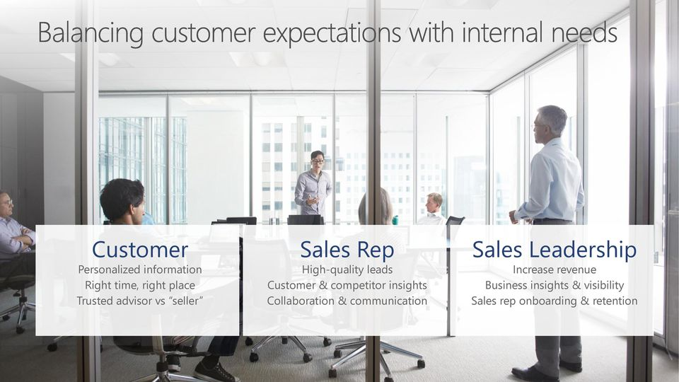 competitor insights Collaboration & communication Sales Leadership