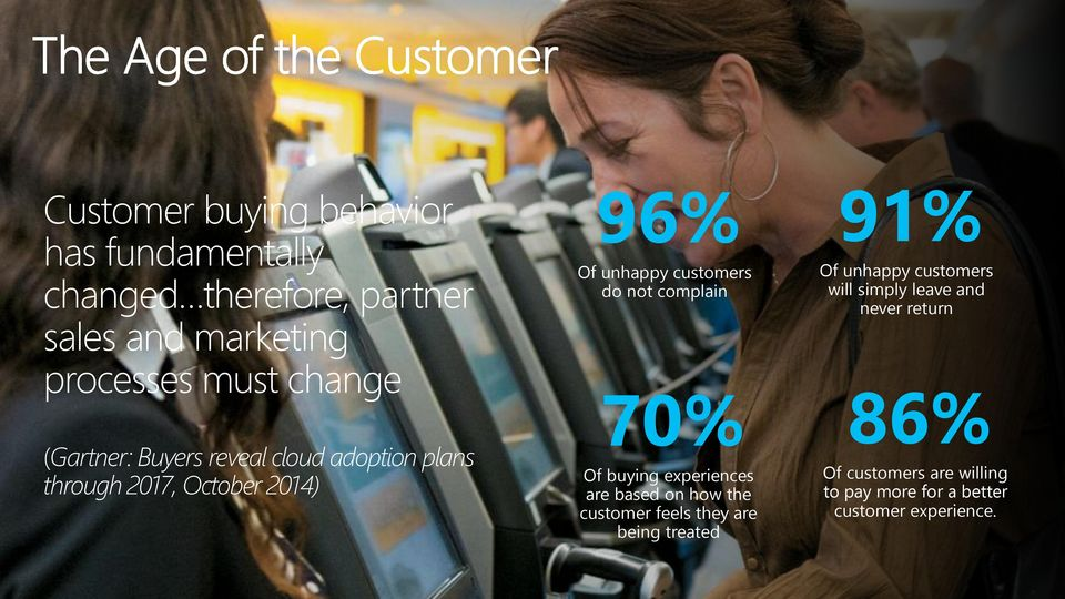 complain 70% Of buying experiences are based on how the customer feels they are being treated 91% Of unhappy