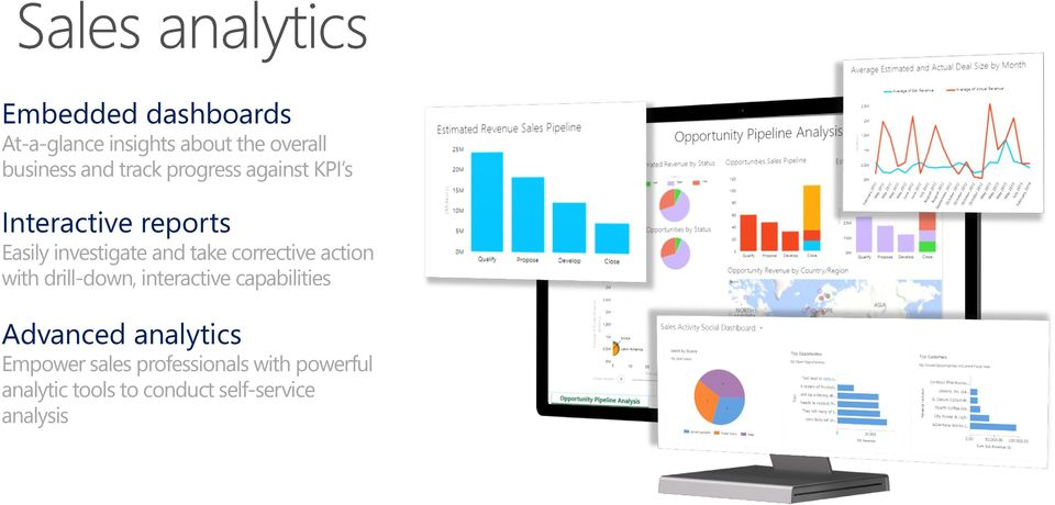 corrective action with drill-down, interactive capabilities Advanced analytics