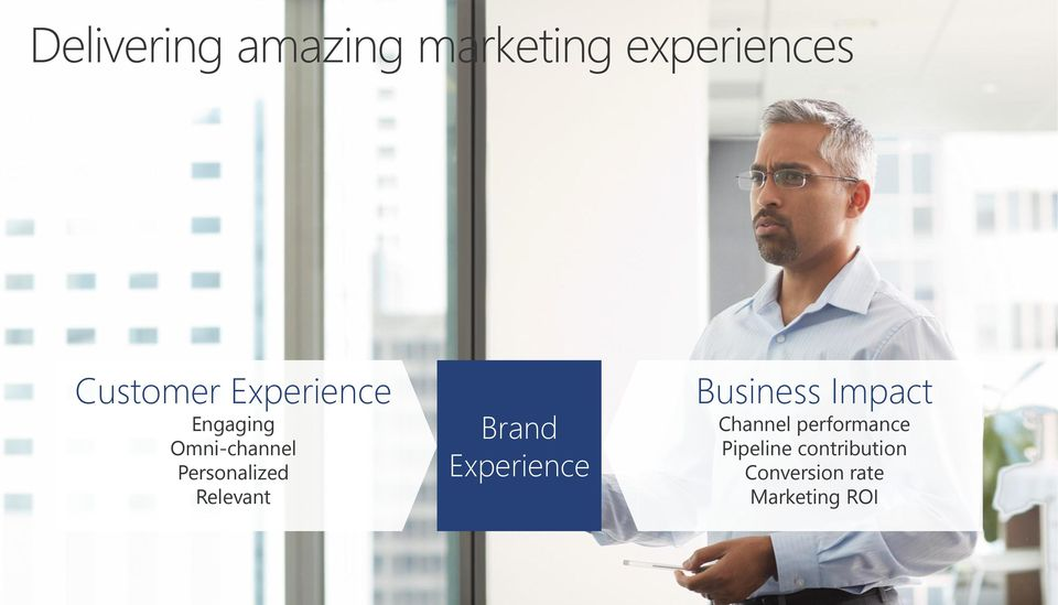 Relevant Brand Experience Business Impact Channel