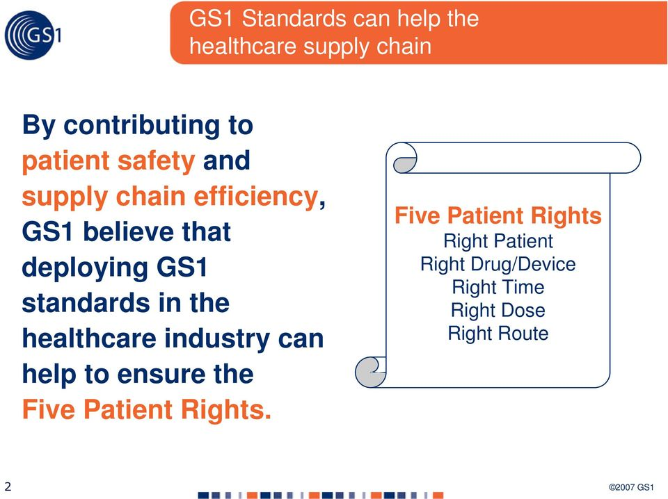in the healthcare industry can help to ensure the Five Patient Rights.